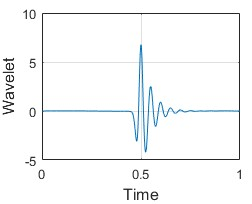 Basis wavelet function adapted to isolate shock pulse processes